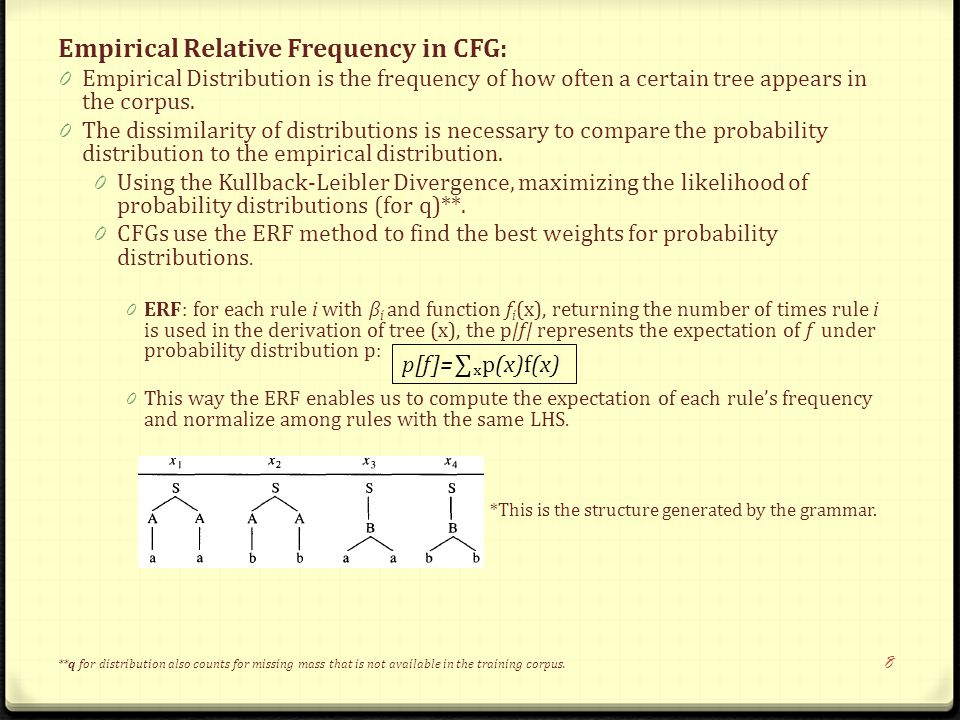 Empirical Relative Frequency in CFG: 0 Empirical Distribution is the frequency of how often a certain tree appears in the corpus.