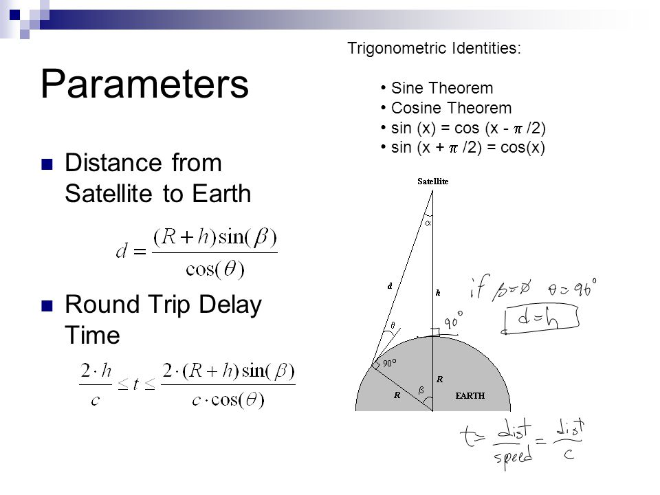 Distance from Satellite to Earth Round Trip Delay Time Parameters Trigonometric Identities: Sine Theorem Cosine Theorem sin (x) = cos (x -  /2) sin (x +  /2) = cos(x)