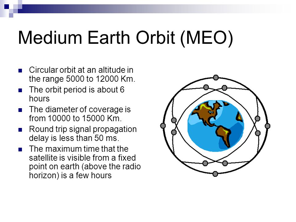 Medium Earth Orbit (MEO) Circular orbit at an altitude in the range 5000 to 12000 Km. The orbit period is about 6 hours The diameter of coverage is fr