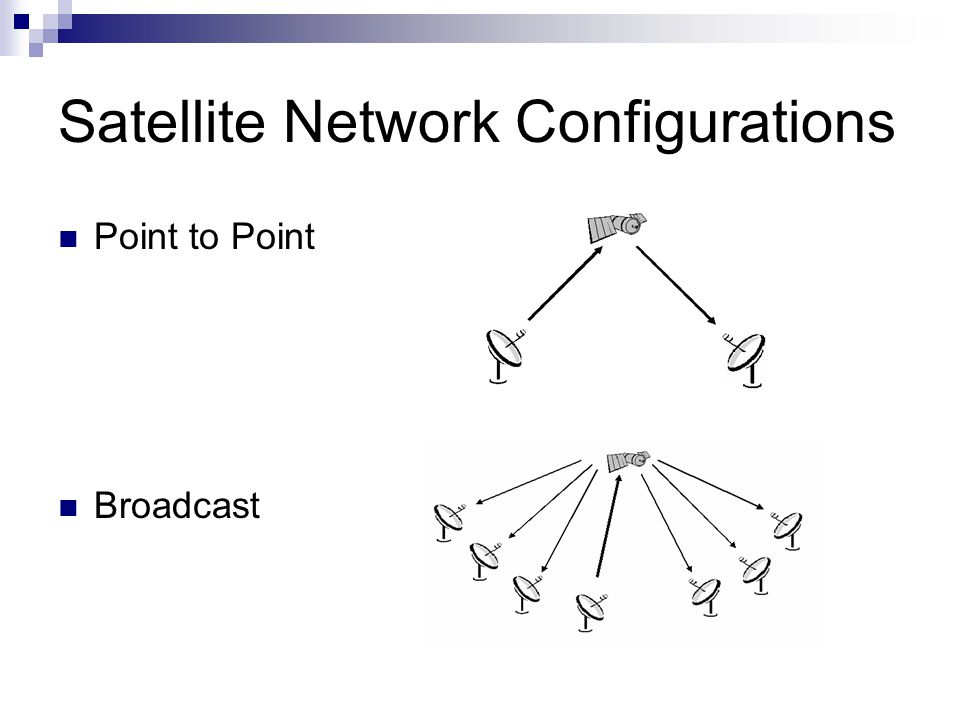 Satellite Network Configurations Point to Point Broadcast