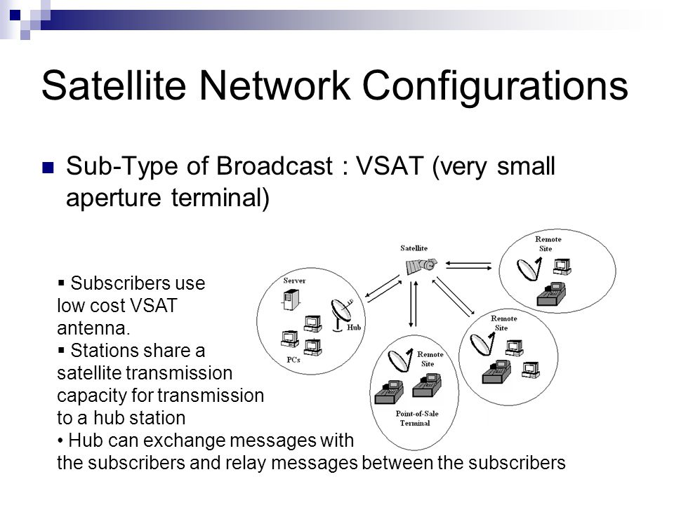Satellite Network Configurations Sub-Type of Broadcast : VSAT (very small aperture terminal)  Subscribers use low cost VSAT antenna.