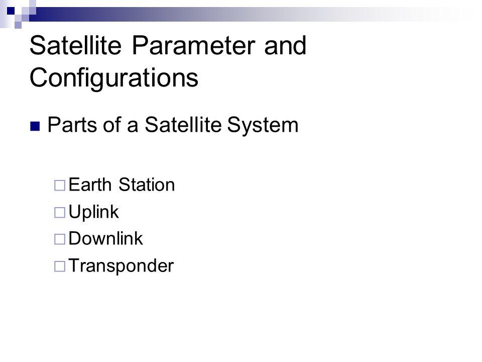 Satellite Parameter and Configurations Parts of a Satellite System  Earth Station  Uplink  Downlink  Transponder