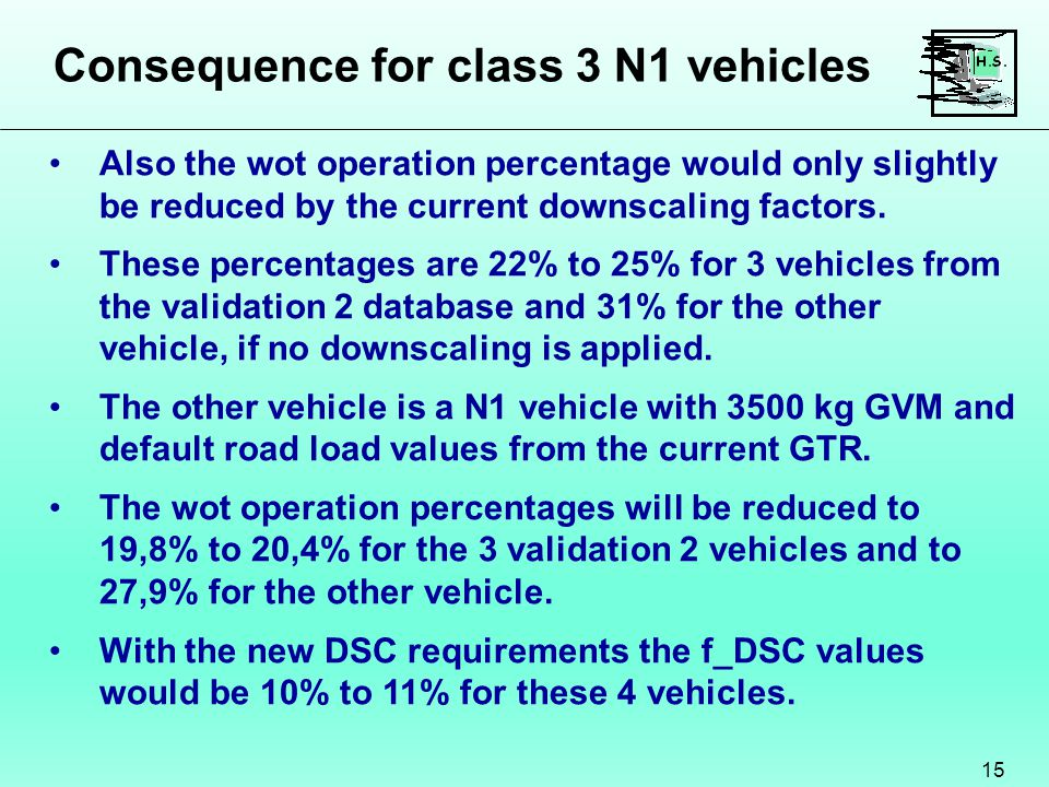 Consequence for class 3 N1 vehicles 15 Also the wot operation percentage would only slightly be reduced by the current downscaling factors.