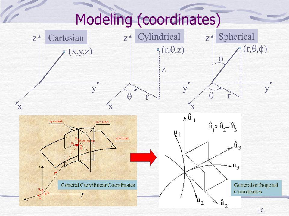 10 Modeling (coordinates) x y z x y z x y z (r, ,z) z r  (r, ,  ) r   (x,y,z) Cartesian CylindricalSpherical General Curvilinear CoordinatesGene