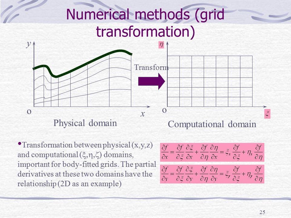 25 Numerical methods (grid transformation) y x o o Physical domain Computational domain Transformation between physical (x,y,z) and computational ( 