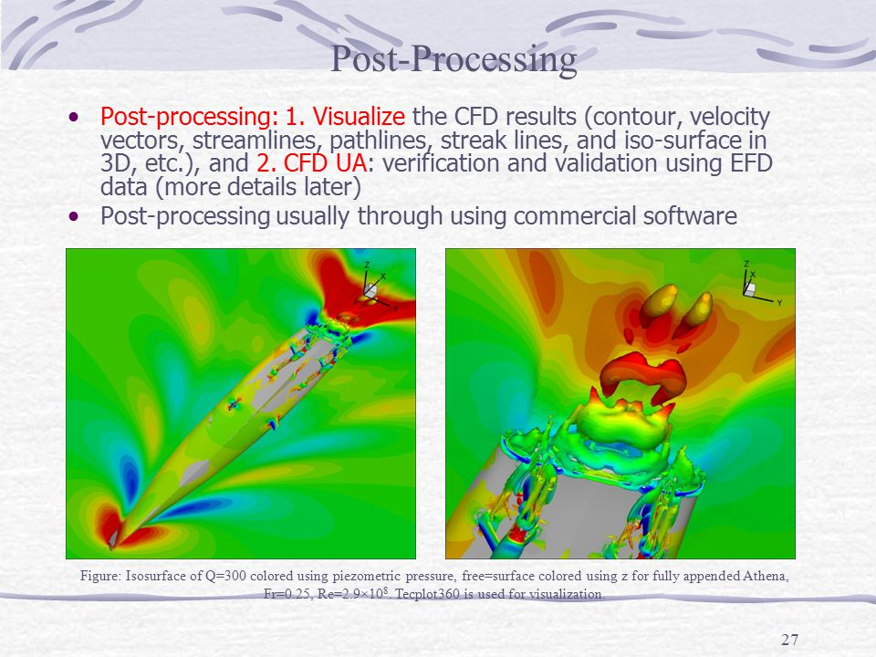 27 Post-processing: 1. Visualize the CFD results (contour, velocity vectors, streamlines, pathlines, streak lines, and iso-surface in 3D, etc.), and 2