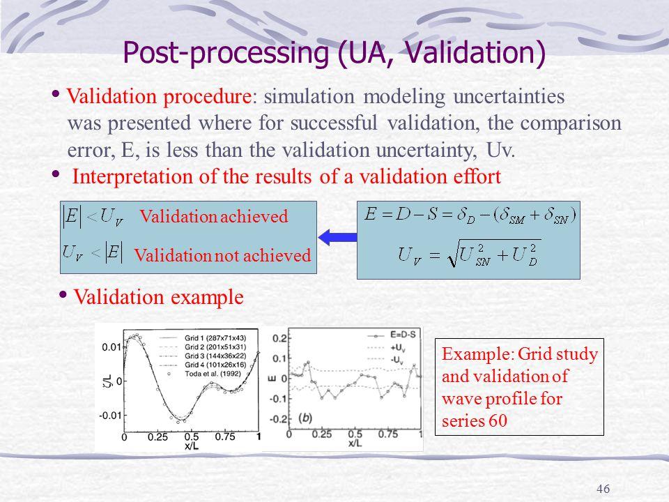 46 Post-processing (UA, Validation) Validation achieved Validation not achieved Validation procedure: simulation modeling uncertainties was presented