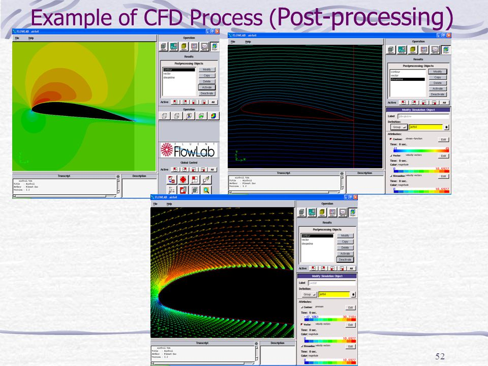 52 Example of CFD Process ( Post-processing)