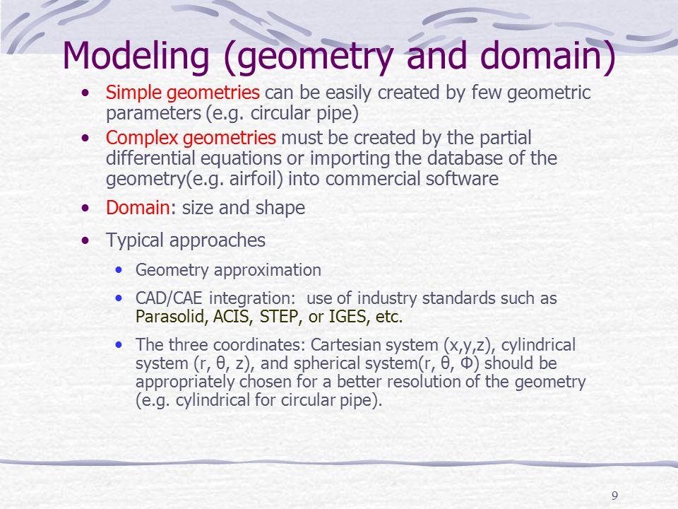 10 Modeling (coordinates) x y z x y z x y z (r, ,z) z r  (r, ,  ) r   (x,y,z) Cartesian CylindricalSpherical General Curvilinear CoordinatesGeneral orthogonal Coordinates