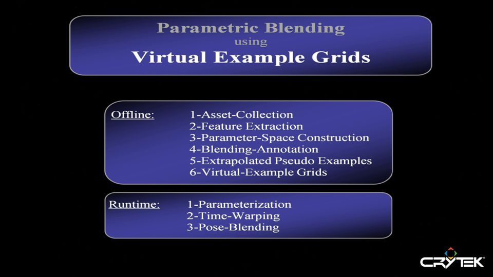 Building-Blocks for a Parameterizer