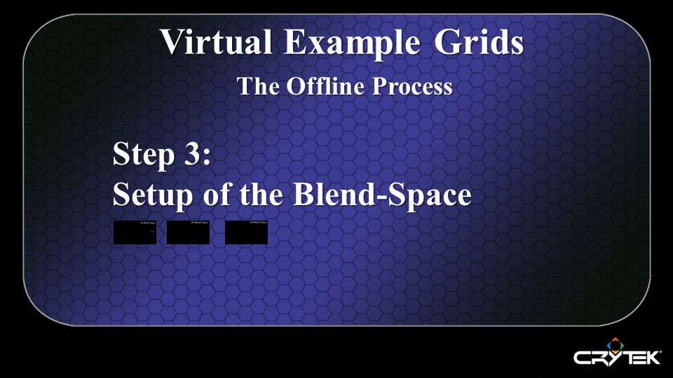 Virtual Example Grids The Offline Process Step 3: Setup of the Blend-Space