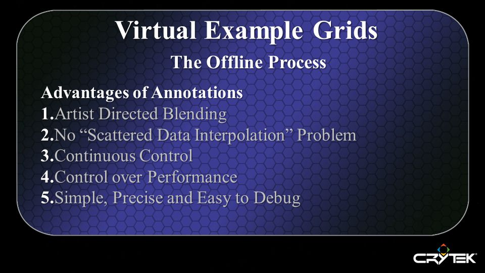 Virtual Example Grids The Offline Process Advantages of Annotations 1.Artist Directed Blending 2.No Scattered Data Interpolation Problem 3.Continuous Control 4.Control over Performance 5.Simple, Precise and Easy to Debug