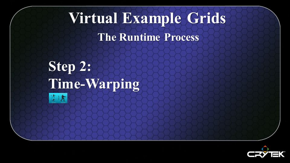 Virtual Example Grids The Runtime Process Step 2: Time-Warping