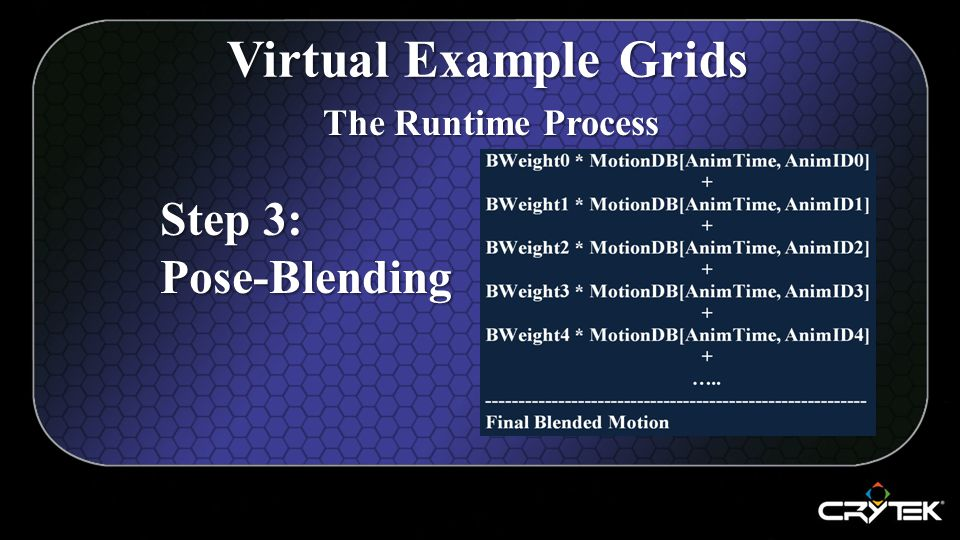 Virtual Example Grids The Runtime Process Step 3: Pose-Blending