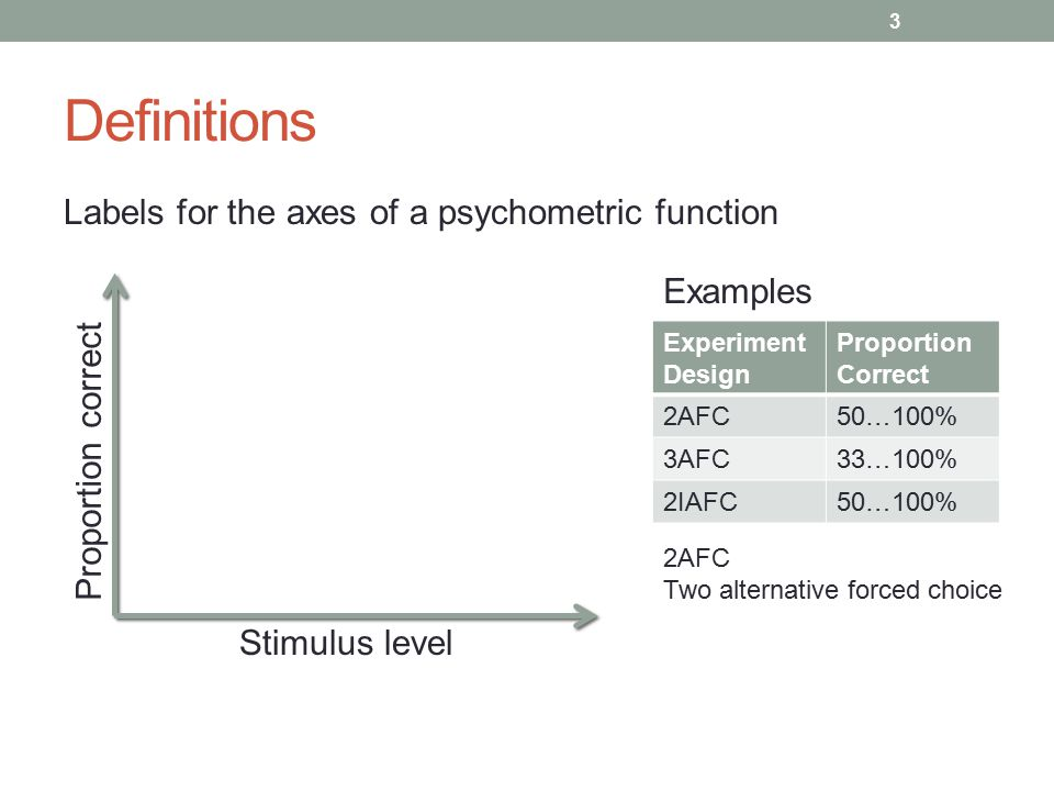 Definitions Labels for the axes of a psychometric function Stimulus level Proportion correct Examples Experiment Design Proportion Correct 2AFC50…100% 3AFC33…100% 2IAFC50…100% 2AFC Two alternative forced choice 3