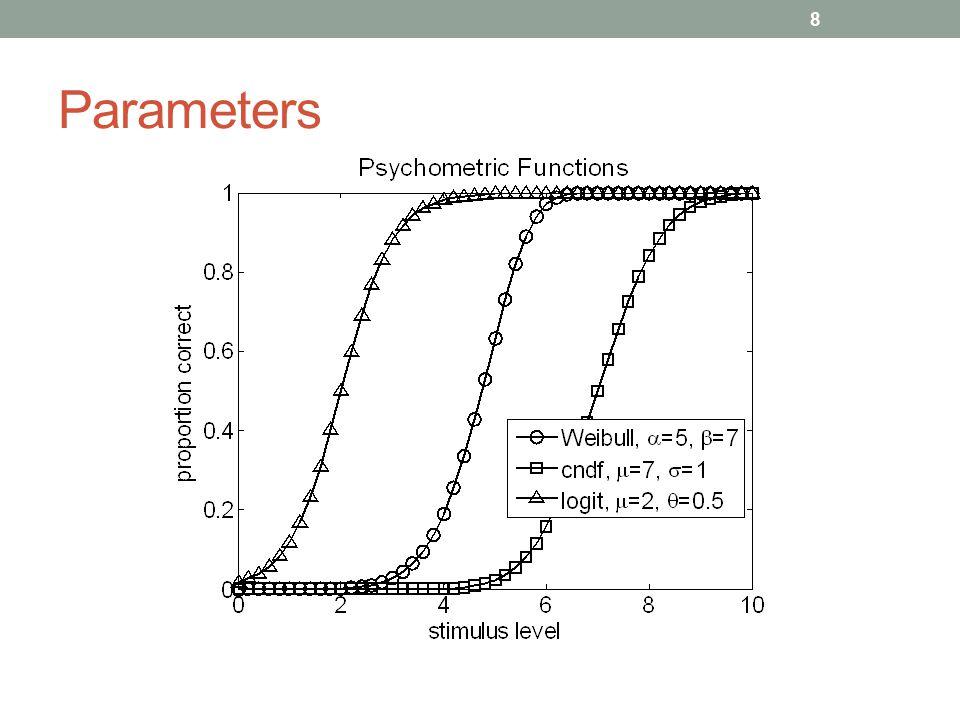 Parameters 8