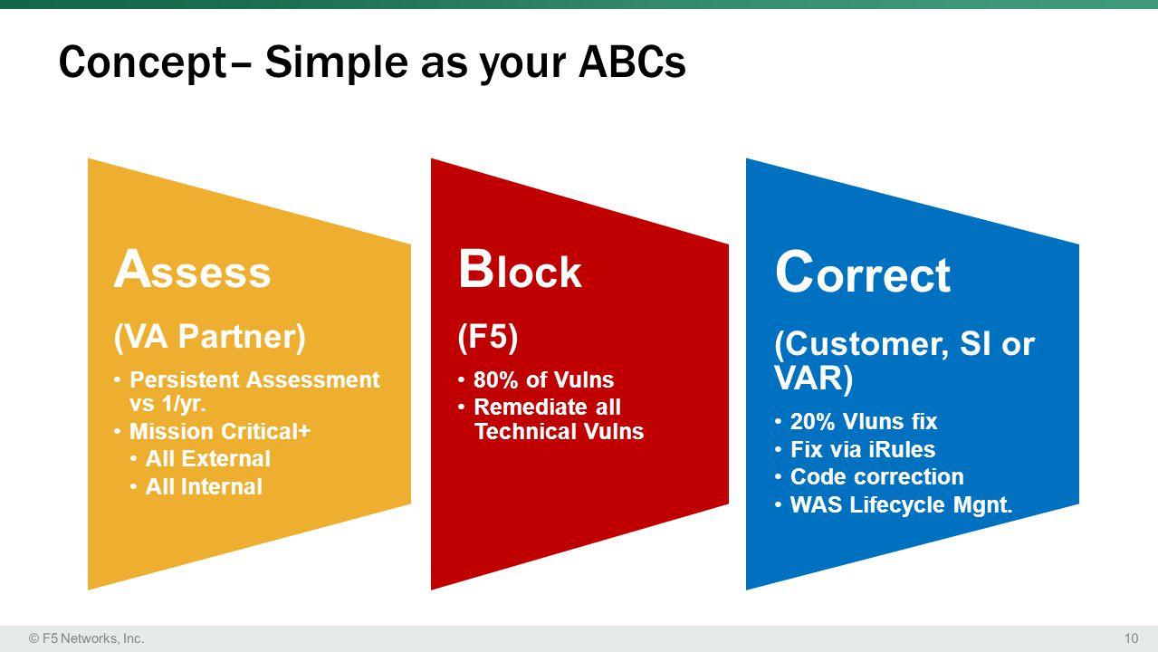 10© F5 Networks, Inc. A ssess (VA Partner) Persistent Assessment vs 1/yr. Mission Critical+ All External All Internal B lock (F5) 80% of Vulns Remedia