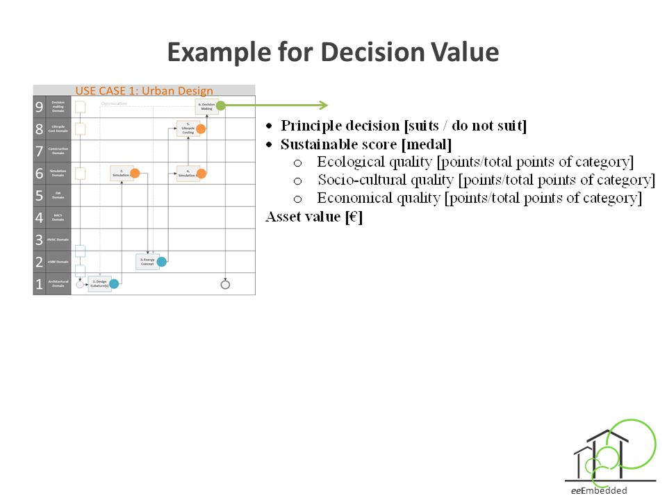 eeEmbedded Example for Decision Value