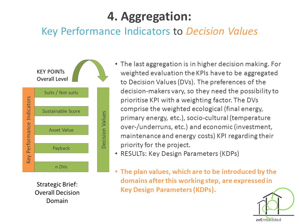eeEmbedded 4. Aggregation: Key Performance Indicators to Decision Values The last aggregation is in higher decision making. For weighted evaluation th