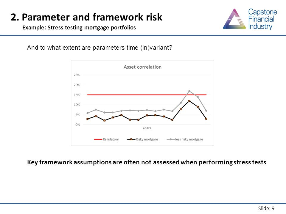 Slide: 9 2. Parameter and framework risk Example: Stress testing mortgage portfolios Key framework assumptions are often not assessed when performing