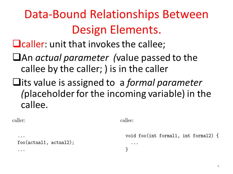 Data-Bound Relationships Between Design Elements.