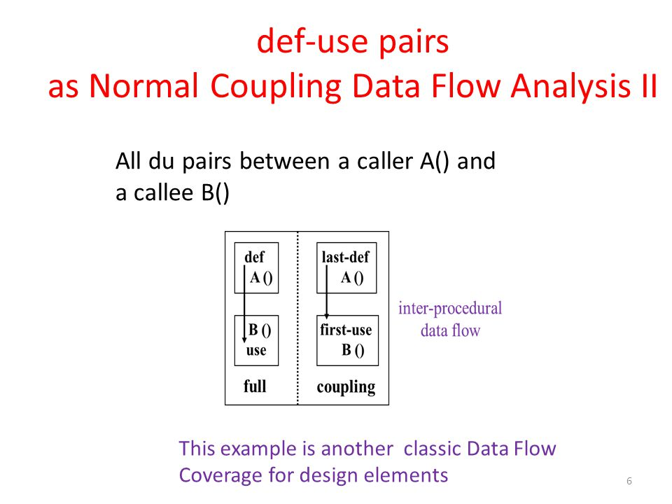 def-use pairs in Object-Oriented Software In object oriented data flow testing A() and B() could be in the same class, or they could be in different classes and accessing the same global variables These are the advanced topics for inheritance and polymorphisim.