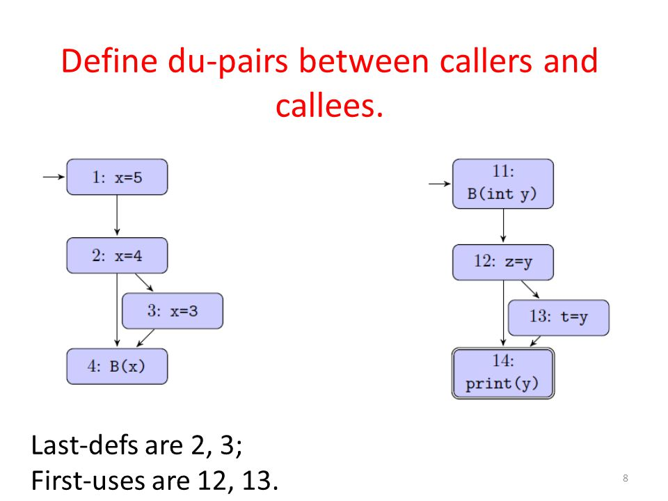 Inter-procedural DU pairs last-def & first-use  The last-def is the definition that goes through the call or return  Can be from caller to callee (parameter or shared variable) or from callee to caller as a return value  The first-use picks up that definition.