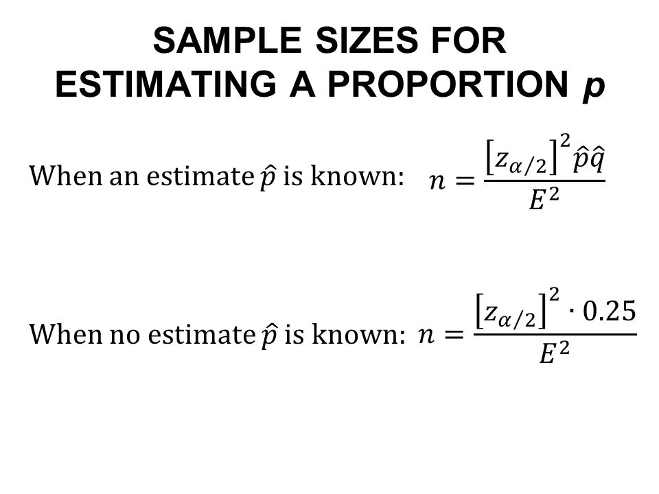 SAMPLE SIZES FOR ESTIMATING A PROPORTION p