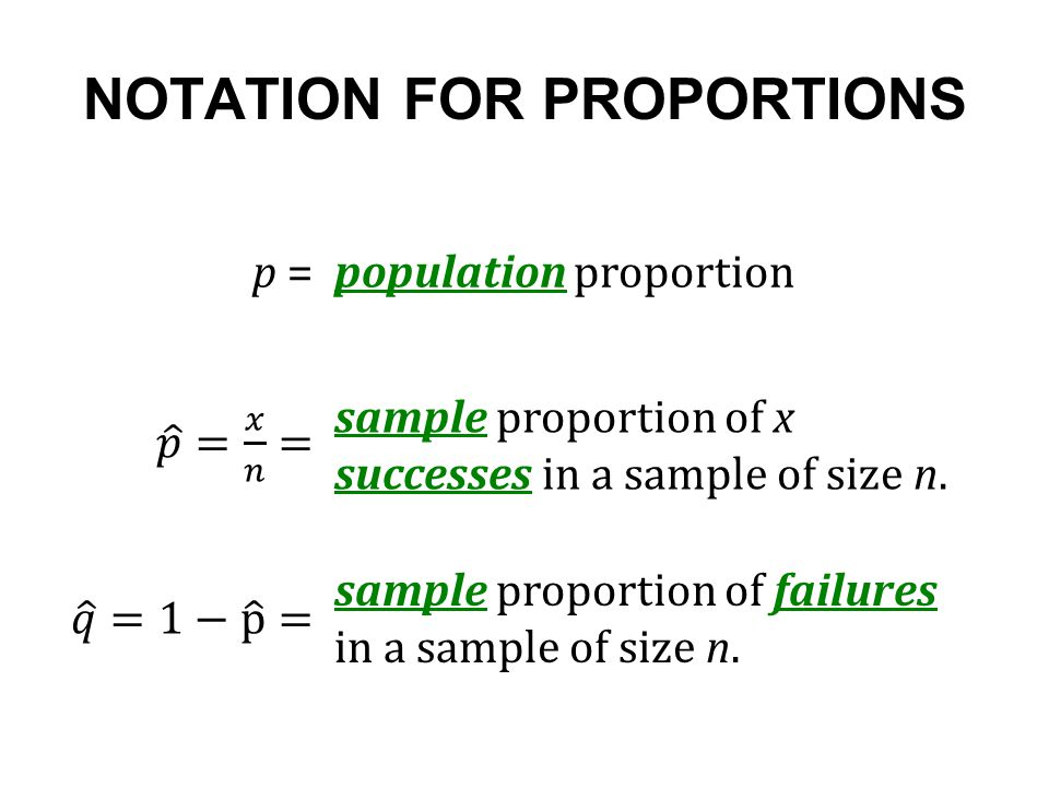 NOTATION FOR PROPORTIONS p =population proportion sample proportion of x successes in a sample of size n.