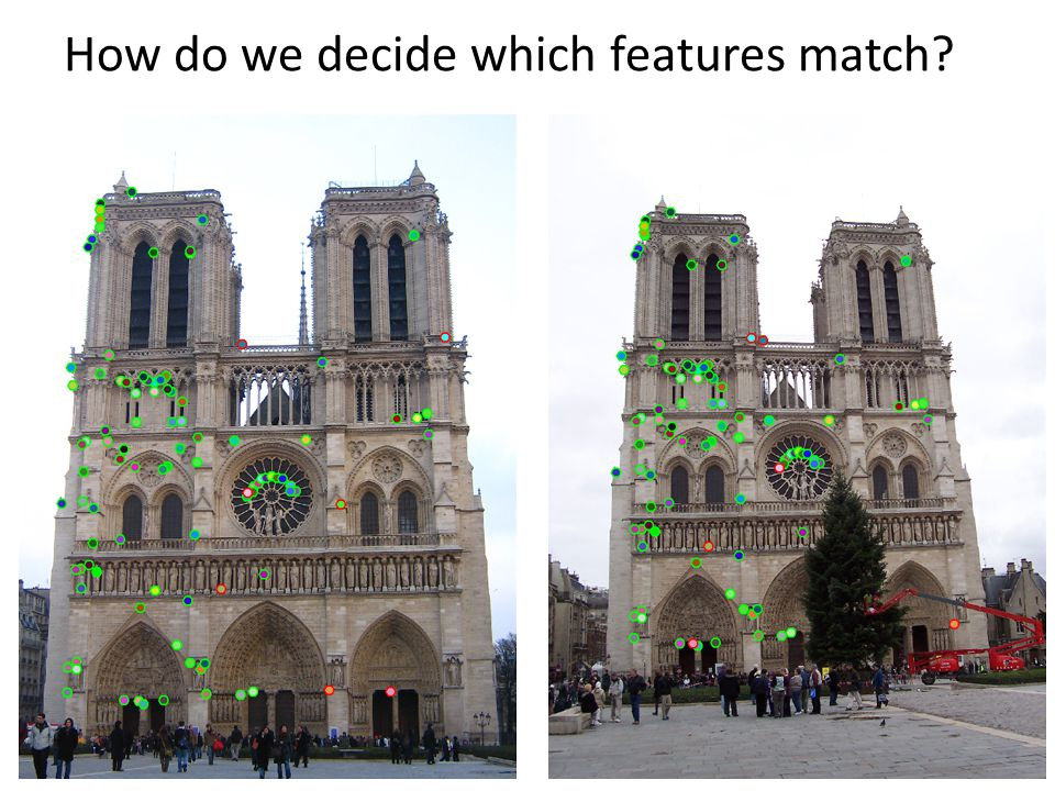 How do we decide which features match?