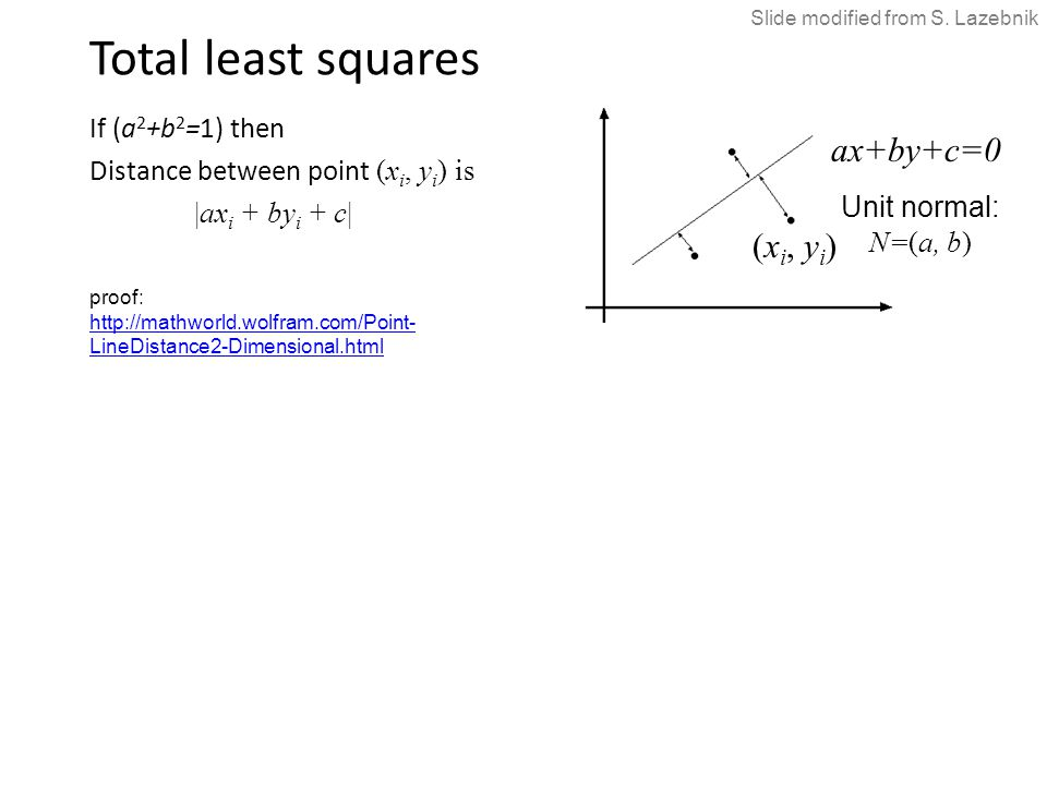 Total least squares If (a 2 +b 2 =1) then Distance between point (x i, y i ) is |ax i + by i + c| (x i, y i ) ax+by+c=0 Unit normal: N=(a, b) Slide modified from S.