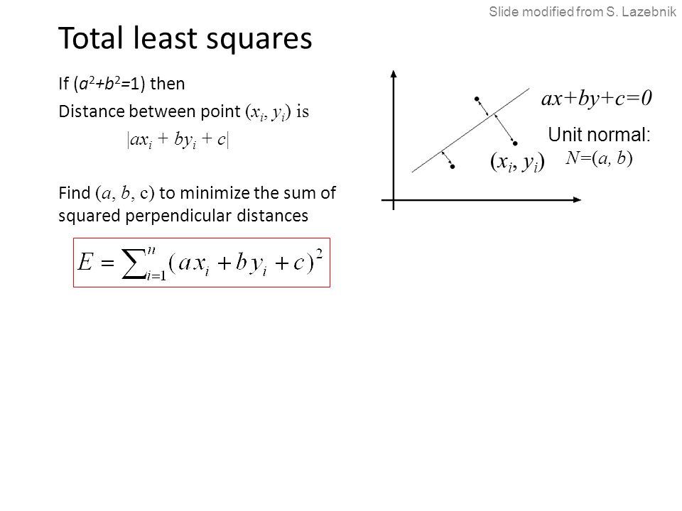 Total least squares If (a 2 +b 2 =1) then Distance between point (x i, y i ) is |ax i + by i + c| Find (a, b, c) to minimize the sum of squared perpendicular distances (x i, y i ) ax+by+c=0 Unit normal: N=(a, b) Slide modified from S.