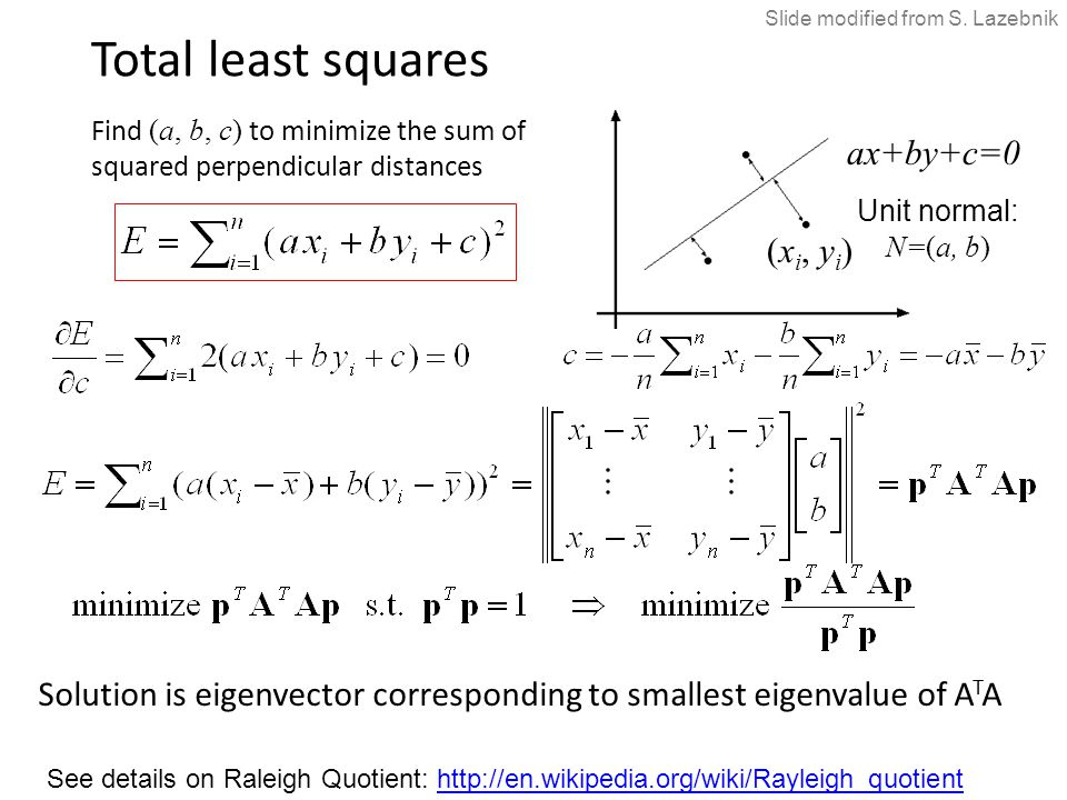Total least squares Find (a, b, c) to minimize the sum of squared perpendicular distances (x i, y i ) ax+by+c=0 Unit normal: N=(a, b) Solution is eige
