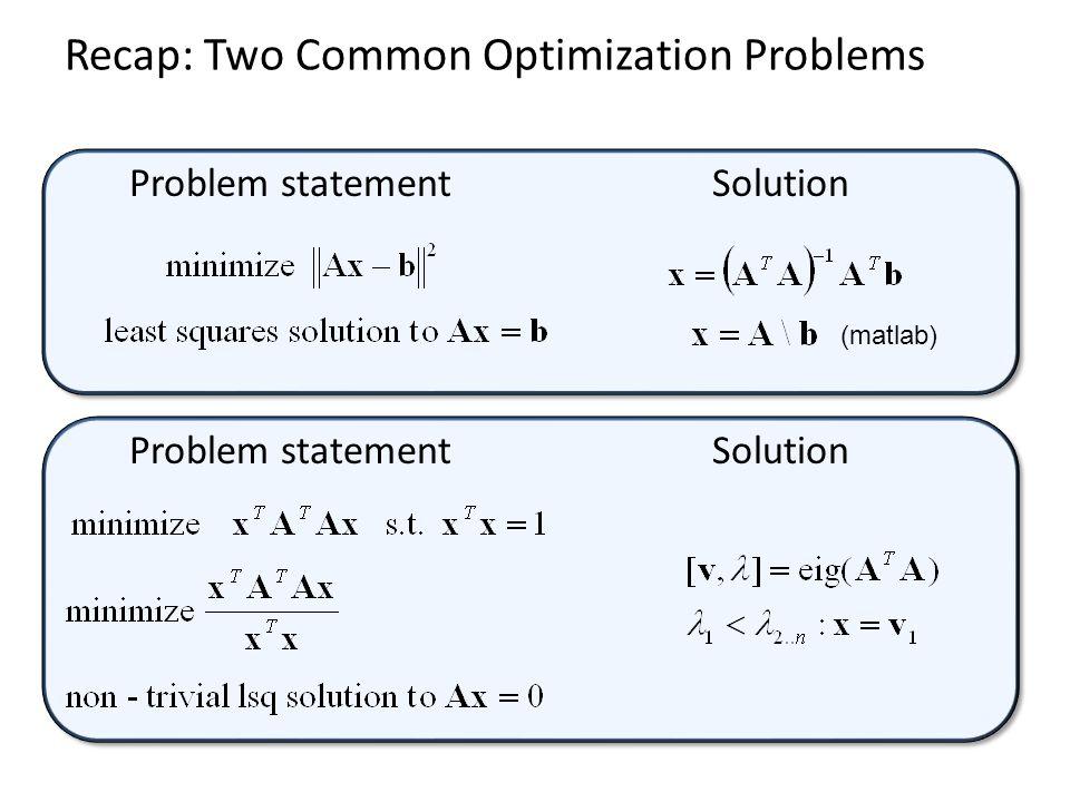 Recap: Two Common Optimization Problems Problem statementSolution Problem statementSolution (matlab)