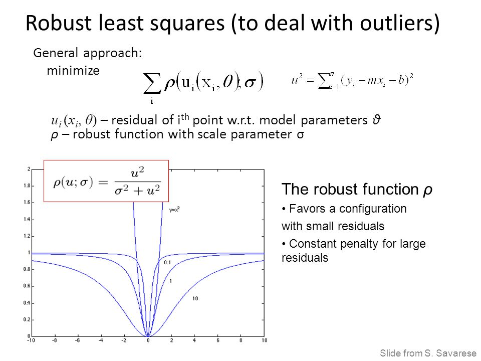 Robust least squares (to deal with outliers) General approach: minimize u i (x i, θ) – residual of i th point w.r.t.