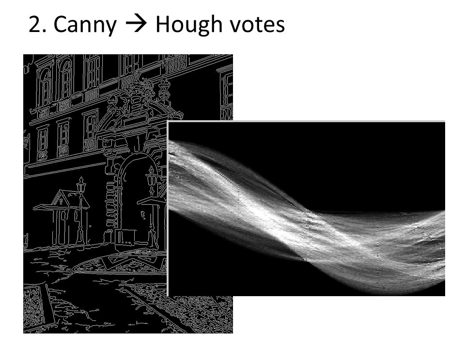 2. Canny  Hough votes