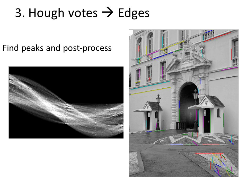 3. Hough votes  Edges Find peaks and post-process