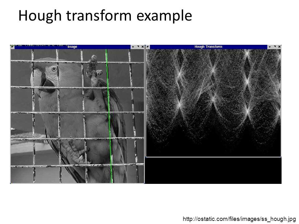 Hough transform example http://ostatic.com/files/images/ss_hough.jpg