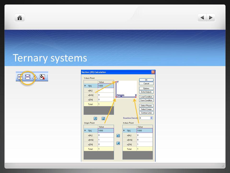 Ternary systems