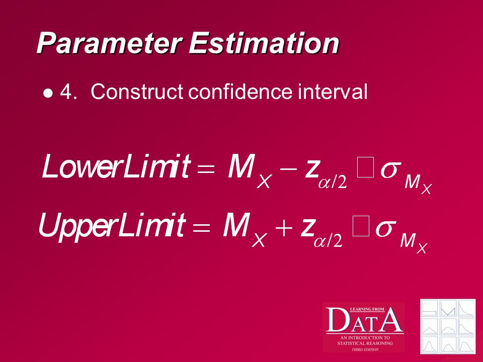 Parameter Estimation 4.Construct confidence interval