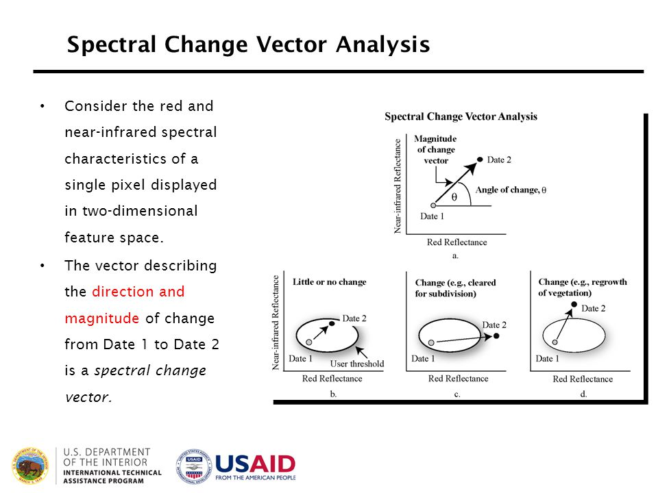 Spectral Change Vector Analysis Consider the red and near-infrared spectral characteristics of a single pixel displayed in two-dimensional feature spa