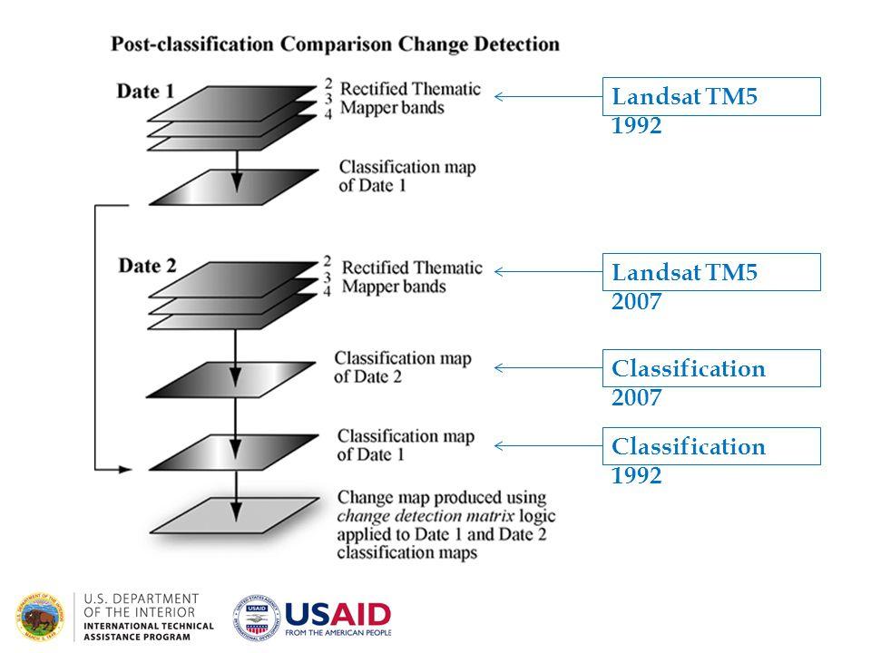Landsat TM5 1992 Landsat TM5 2007 Classification 2007 Classification 1992