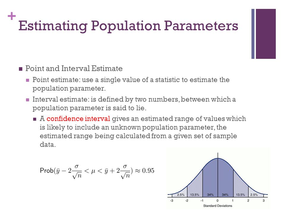 + Estimating Population Parameters Point and Interval Estimate Point estimate: use a single value of a statistic to estimate the population parameter.