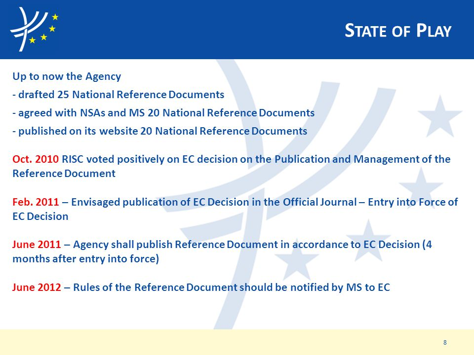 S TATE OF P LAY Up to now the Agency - drafted 25 National Reference Documents - agreed with NSAs and MS 20 National Reference Documents - published on its website 20 National Reference Documents Oct.