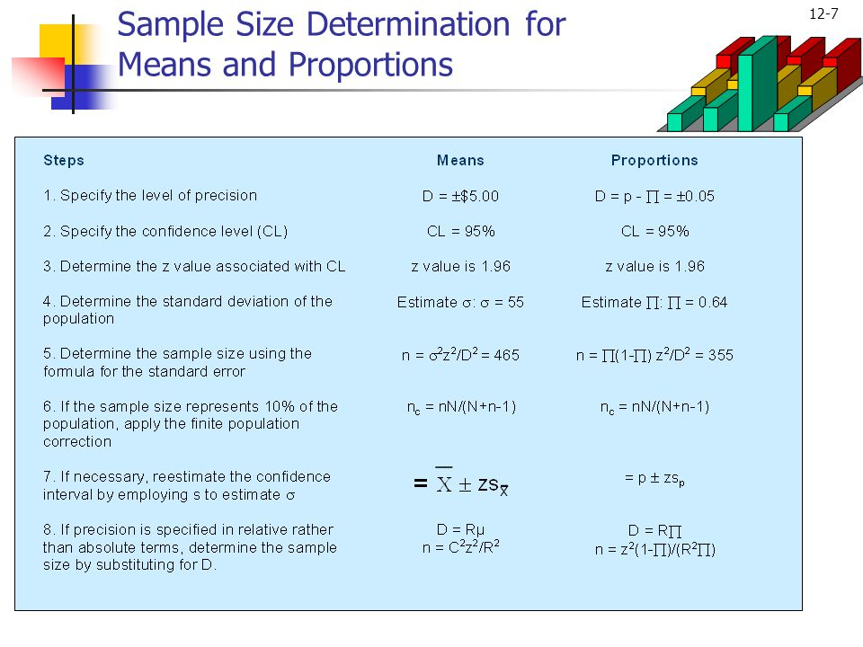 12-7 Sample Size Determination for Means and Proportions _ -