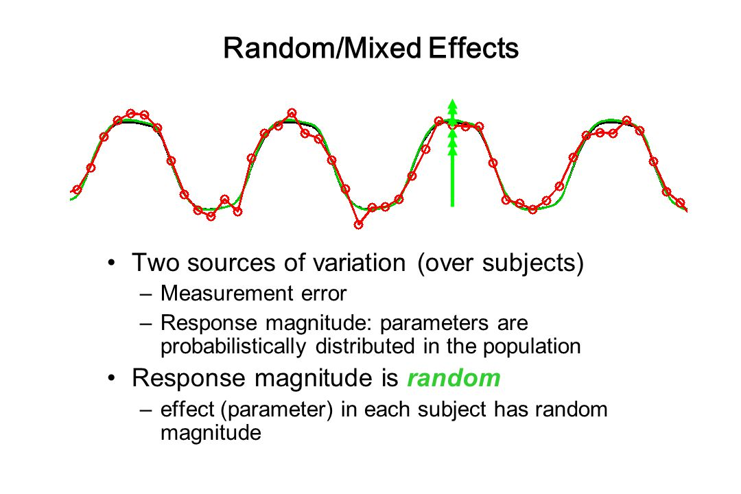 Random/Mixed Effects Two sources of variation (over subjects) –Measurement error –Response magnitude: parameters are probabilistically distributed in the population Response magnitude is random –effect (parameter) in each subject has random magnitude