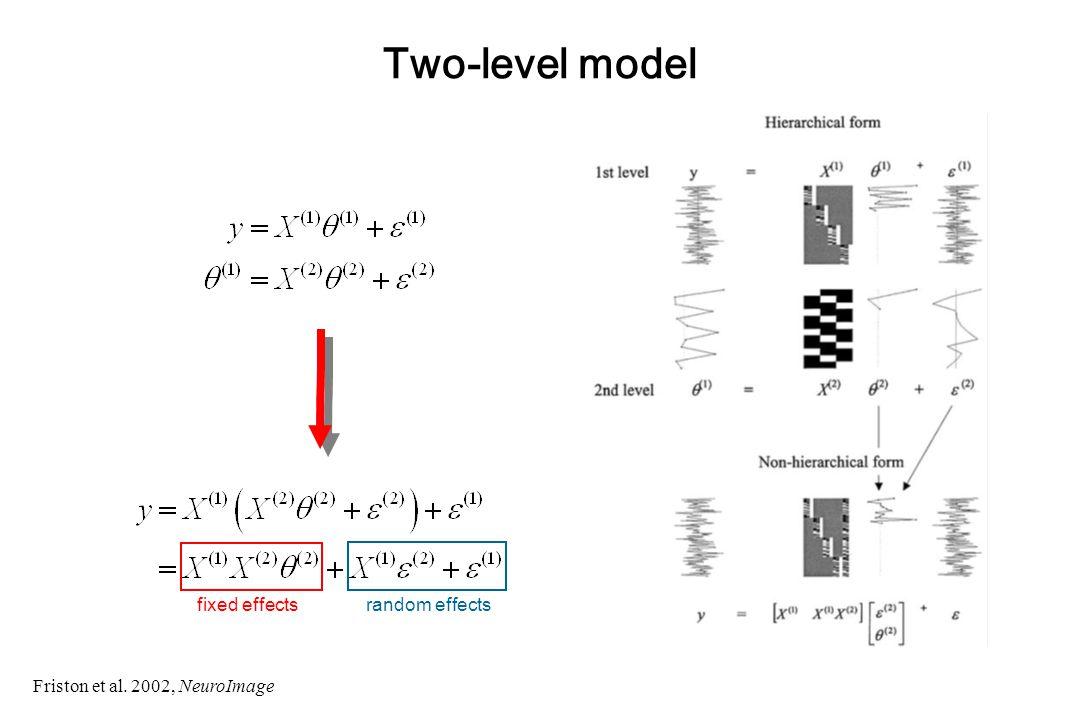 Two-level model Friston et al. 2002, NeuroImage fixed effects random effects