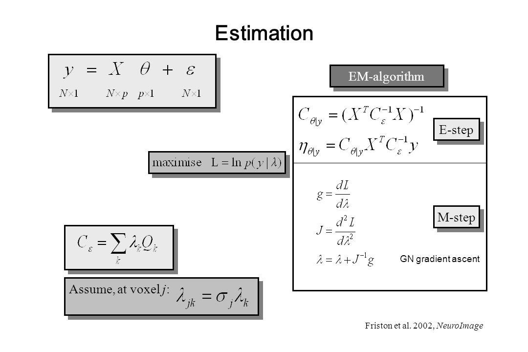 Estimation EM-algorithm E-step M-step Assume, at voxel j: Assume, at voxel j: Friston et al.