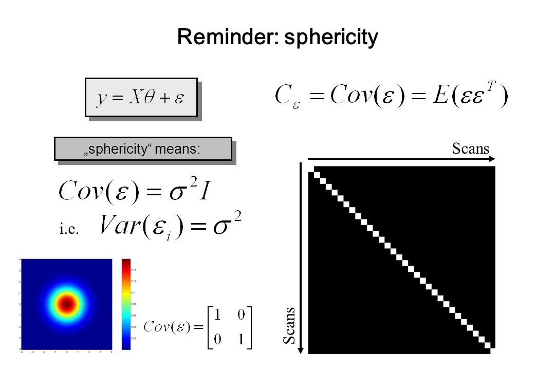 "Reminder: sphericity ""sphericity means: Scans i.e."