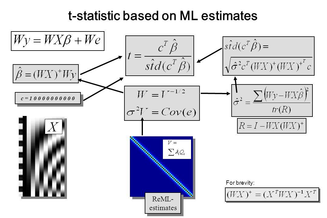 c = 1 0 0 0 0 0 0 0 0 0 0 ReML- estimates t-statistic based on ML estimates For brevity: